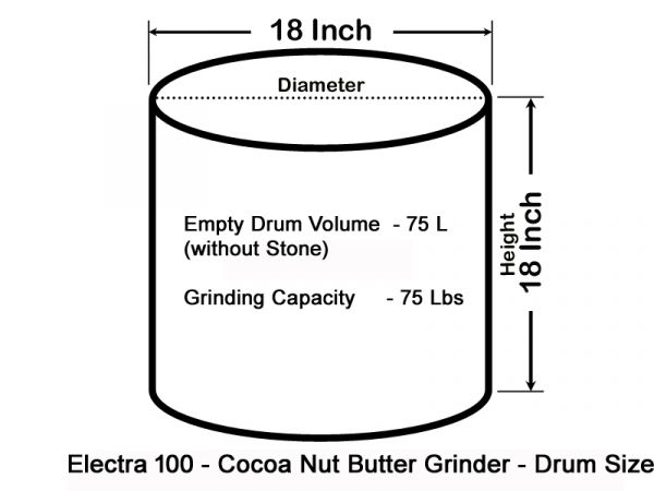 Electra 100 LBS Chocolate Melanger Nut Butter Grinder  - with Speed Controller